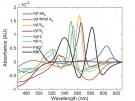 spectrometer output