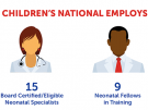 Neonatology employees at Children's National