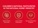 Nephrology at Children's National